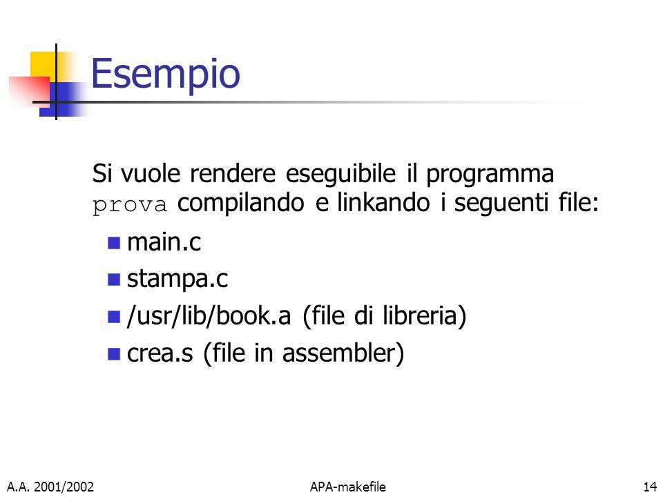 A.A. 2001/2002APA-makefile14 Esempio Si vuole rendere eseguibile il programma prova compilando e linkando i seguenti file: main.c stampa.c /usr/lib/bo