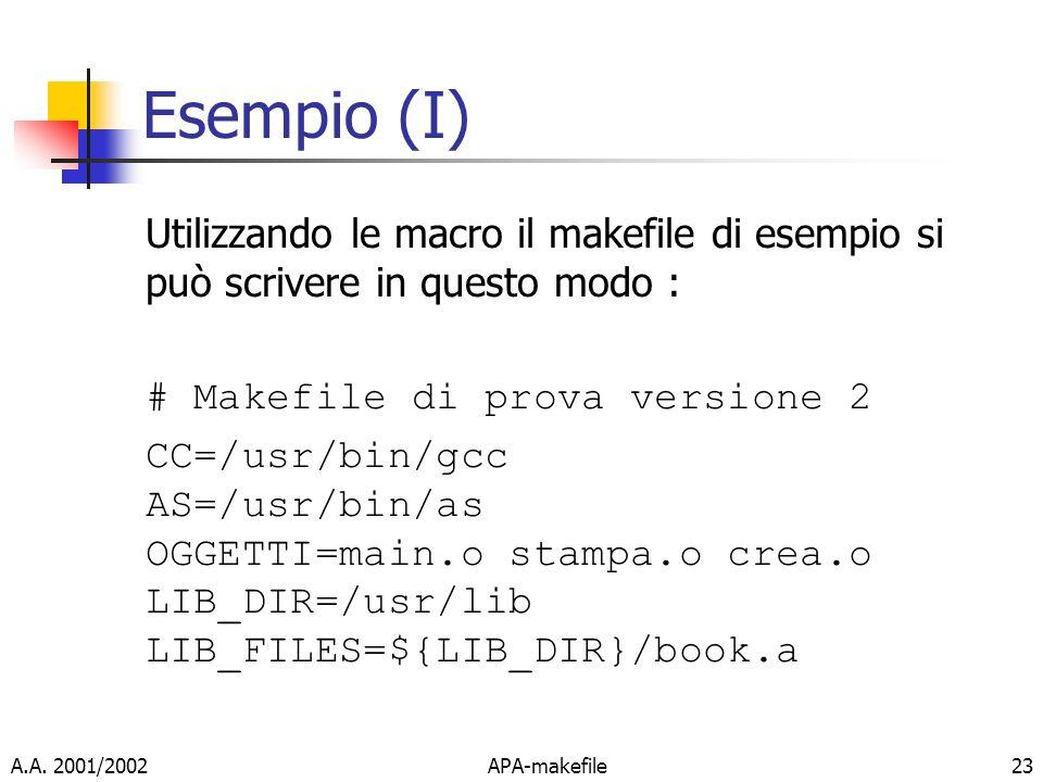 A.A. 2001/2002APA-makefile23 Esempio (I) Utilizzando le macro il makefile di esempio si può scrivere in questo modo : # Makefile di prova versione 2 C