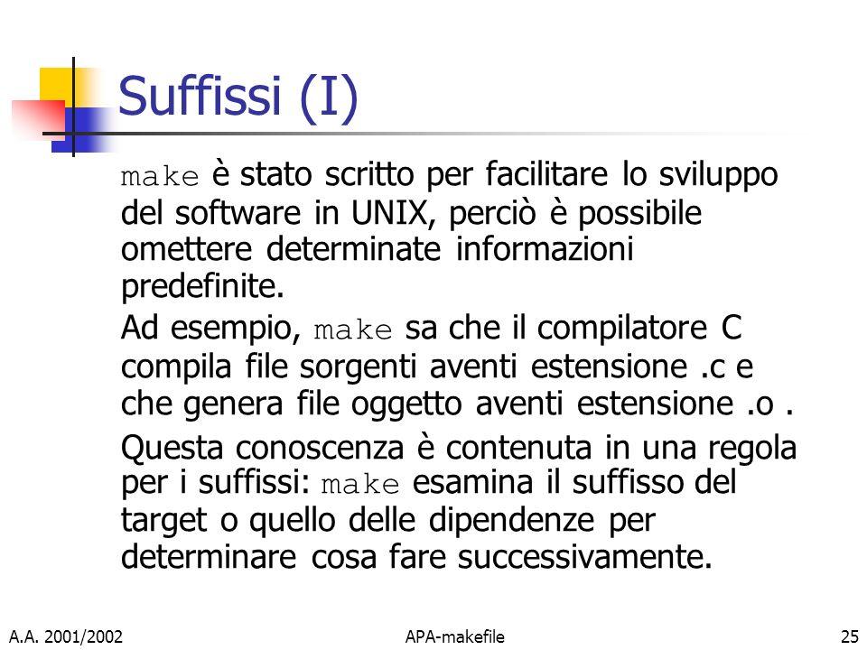 A.A. 2001/2002APA-makefile25 Suffissi (I) make è stato scritto per facilitare lo sviluppo del software in UNIX, perciò è possibile omettere determinat