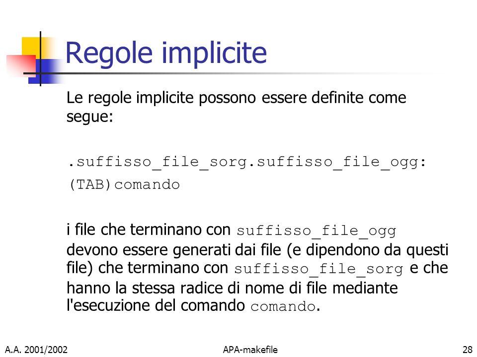 A.A. 2001/2002APA-makefile28 Regole implicite Le regole implicite possono essere definite come segue:.suffisso_file_sorg.suffisso_file_ogg: (TAB)coman