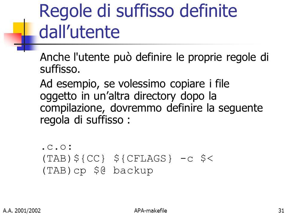 A.A. 2001/2002APA-makefile31 Regole di suffisso definite dallutente Anche l'utente può definire le proprie regole di suffisso. Ad esempio, se volessim