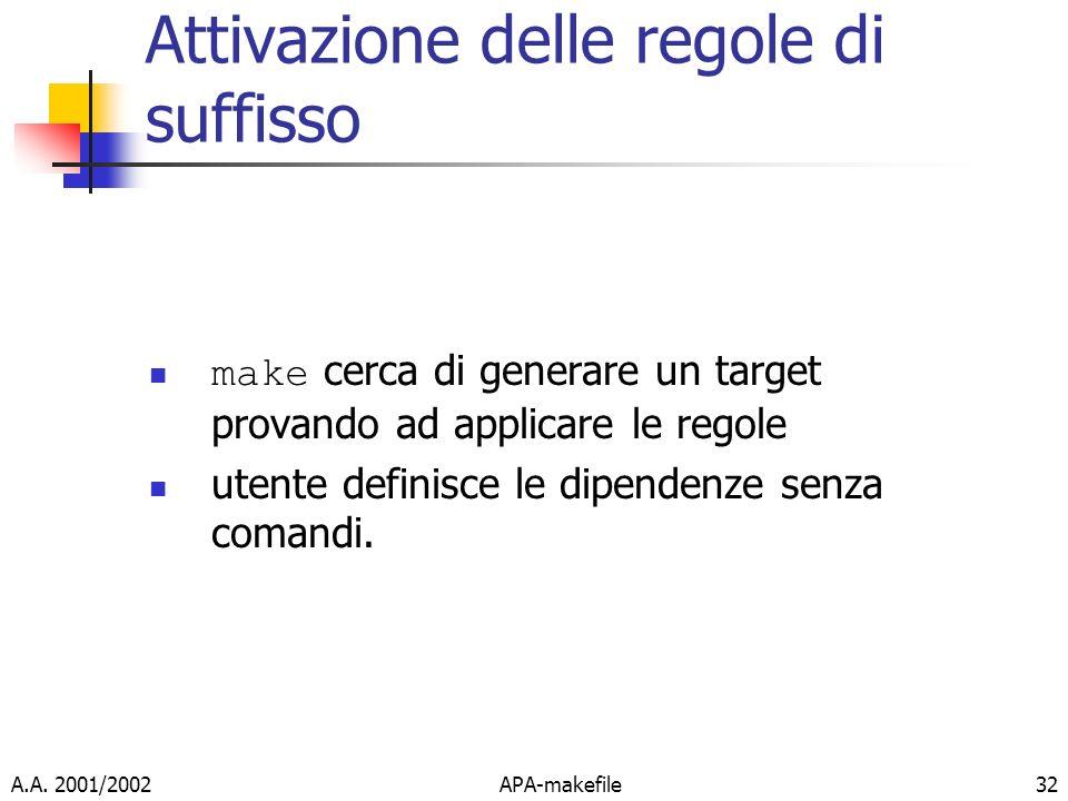 A.A. 2001/2002APA-makefile32 Attivazione delle regole di suffisso make cerca di generare un target provando ad applicare le regole utente definisce le