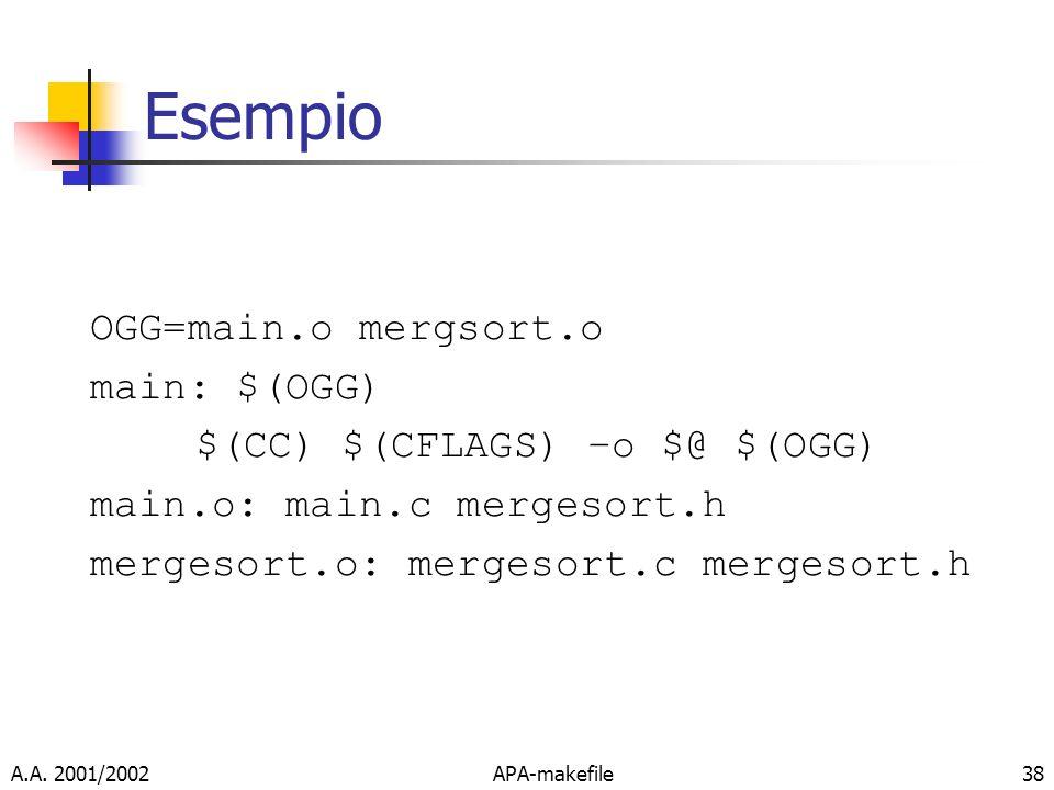 A.A. 2001/2002APA-makefile38 Esempio OGG=main.o mergsort.o main: $(OGG) $(CC) $(CFLAGS) –o $@ $(OGG) main.o: main.c mergesort.h mergesort.o: mergesort