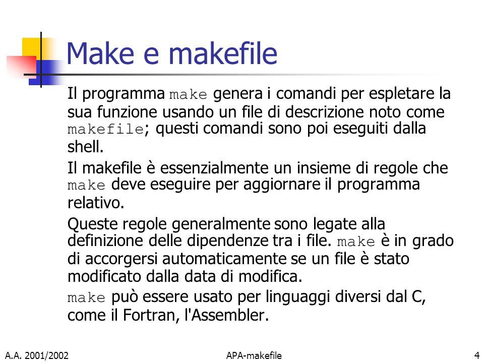 A.A. 2001/2002APA-makefile4 Make e makefile Il programma make genera i comandi per espletare la sua funzione usando un file di descrizione noto come m