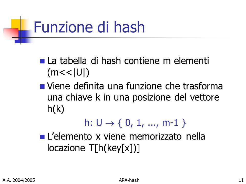 A.A. 2004/2005APA-hash11 Funzione di hash La tabella di hash contiene m elementi (m<< U ) Viene definita una funzione che trasforma una chiave k in un