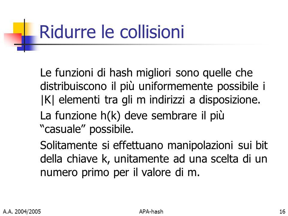 A.A. 2004/2005APA-hash16 Ridurre le collisioni Le funzioni di hash migliori sono quelle che distribuiscono il più uniformemente possibile i  K  elemen