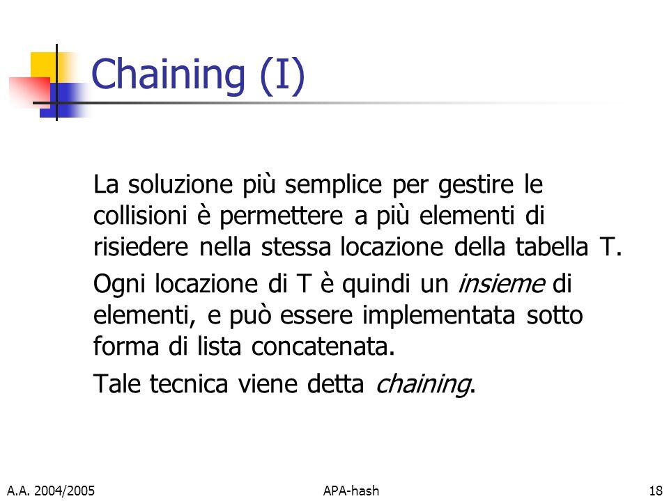 A.A. 2004/2005APA-hash18 Chaining (I) La soluzione più semplice per gestire le collisioni è permettere a più elementi di risiedere nella stessa locazi