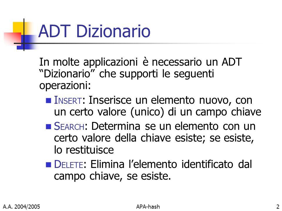 A.A. 2004/2005APA-hash2 ADT Dizionario In molte applicazioni è necessario un ADT Dizionario che supporti le seguenti operazioni: I NSERT : Inserisce u