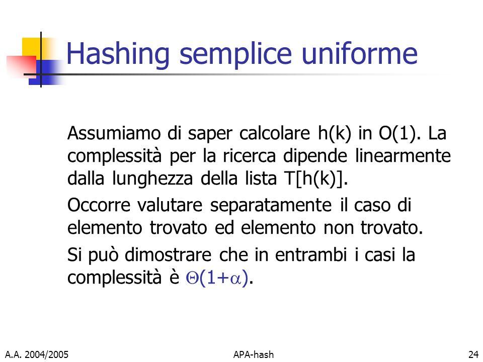 A.A.2004/2005APA-hash24 Hashing semplice uniforme Assumiamo di saper calcolare h(k) in O(1).