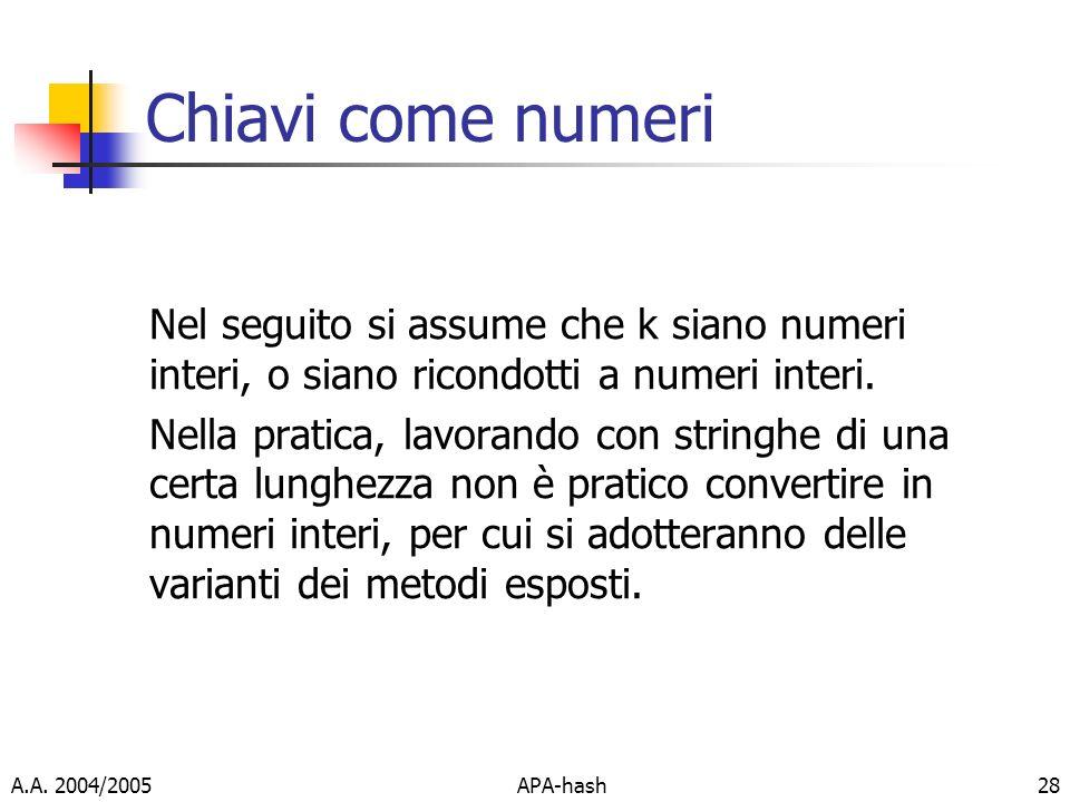 A.A. 2004/2005APA-hash28 Chiavi come numeri Nel seguito si assume che k siano numeri interi, o siano ricondotti a numeri interi. Nella pratica, lavora