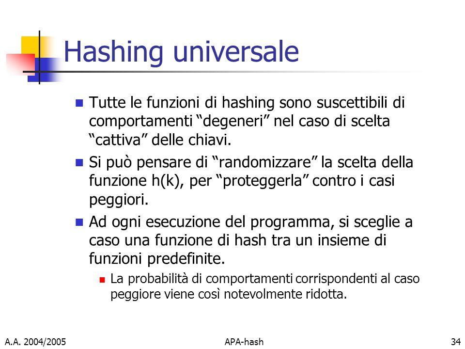A.A. 2004/2005APA-hash34 Hashing universale Tutte le funzioni di hashing sono suscettibili di comportamenti degeneri nel caso di scelta cattiva delle