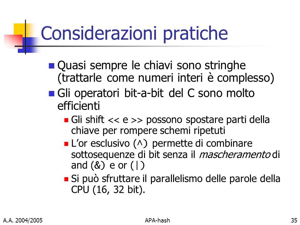 A.A. 2004/2005APA-hash35 Considerazioni pratiche Quasi sempre le chiavi sono stringhe (trattarle come numeri interi è complesso) Gli operatori bit-a-b