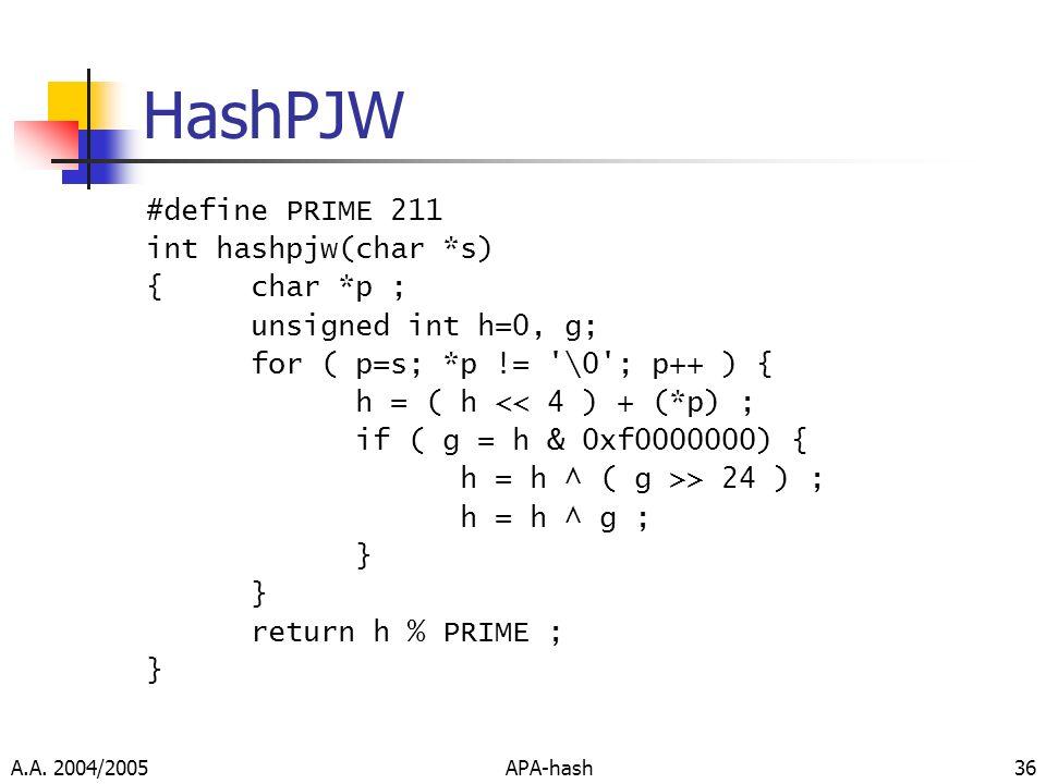 A.A. 2004/2005APA-hash36 HashPJW #define PRIME 211 int hashpjw(char *s) {char *p ; unsigned int h=0, g; for ( p=s; *p != '\0'; p++ ) { h = ( h << 4 )
