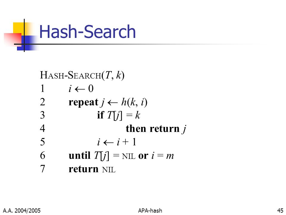 A.A. 2004/2005APA-hash45 Hash-Search H ASH -S EARCH (T, k) 1i 0 2repeat j h(k, i) 3if T[j] = k 4then return j 5i i + 1 6until T[j] = NIL or i = m 7ret