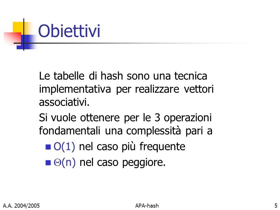 A.A. 2004/2005APA-hash5 Obiettivi Le tabelle di hash sono una tecnica implementativa per realizzare vettori associativi. Si vuole ottenere per le 3 op