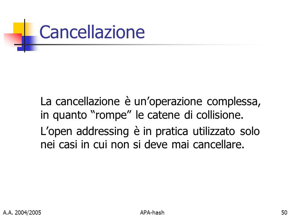 A.A. 2004/2005APA-hash50 Cancellazione La cancellazione è unoperazione complessa, in quanto rompe le catene di collisione. Lopen addressing è in prati