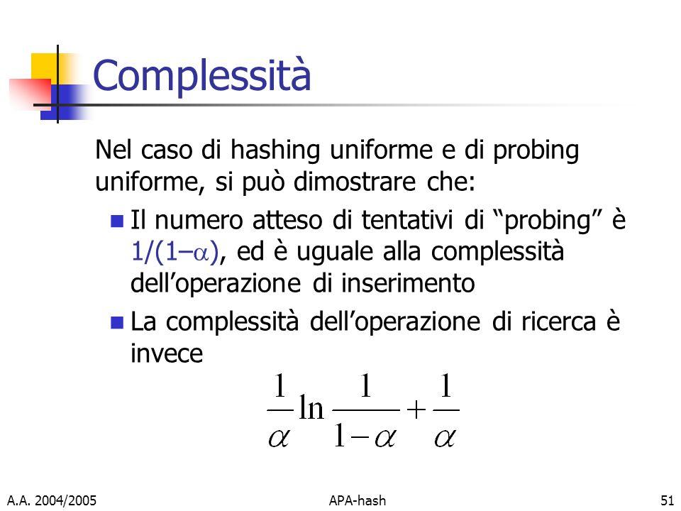 A.A. 2004/2005APA-hash51 Complessità Nel caso di hashing uniforme e di probing uniforme, si può dimostrare che: Il numero atteso di tentativi di probi