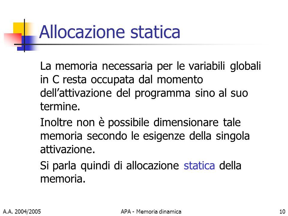 A.A. 2004/2005APA - Memoria dinamica10 Allocazione statica La memoria necessaria per le variabili globali in C resta occupata dal momento dellattivazi