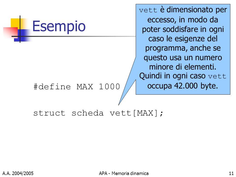 A.A. 2004/2005APA - Memoria dinamica11 vett è dimensionato per eccesso, in modo da poter soddisfare in ogni caso le esigenze del programma, anche se q