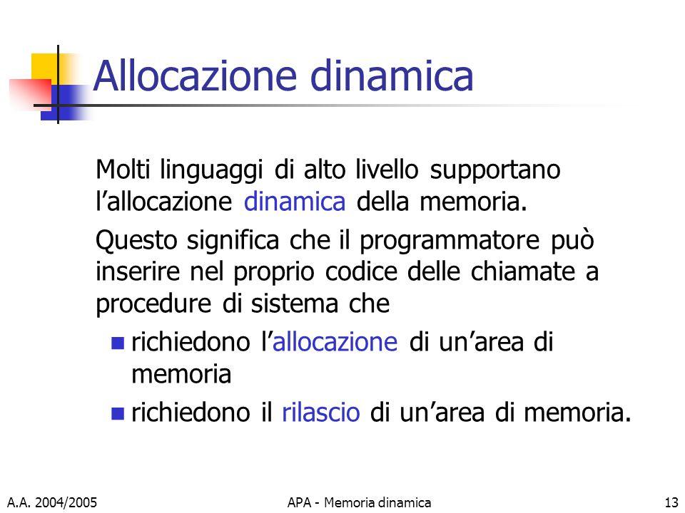 A.A. 2004/2005APA - Memoria dinamica13 Allocazione dinamica Molti linguaggi di alto livello supportano lallocazione dinamica della memoria. Questo sig