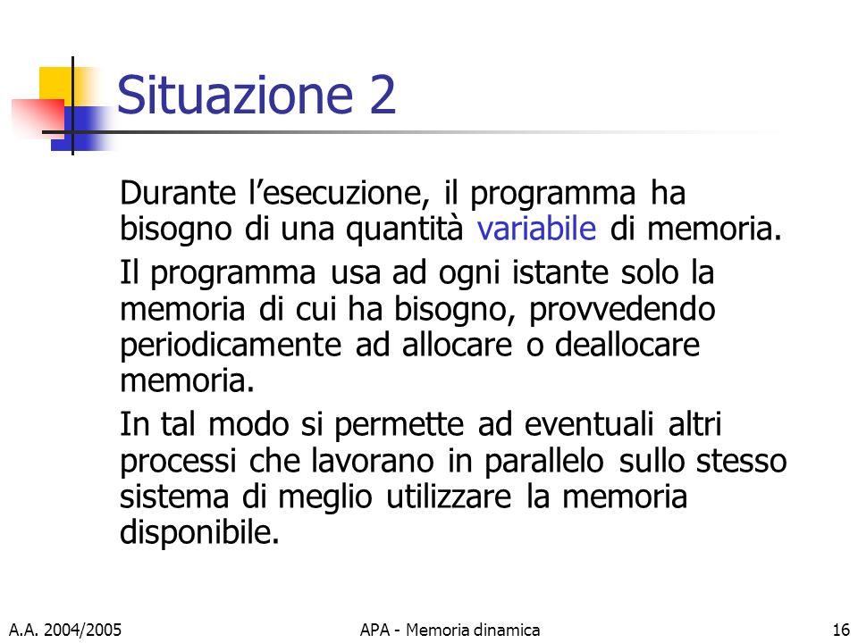 A.A. 2004/2005APA - Memoria dinamica16 Situazione 2 Durante lesecuzione, il programma ha bisogno di una quantità variabile di memoria. Il programma us