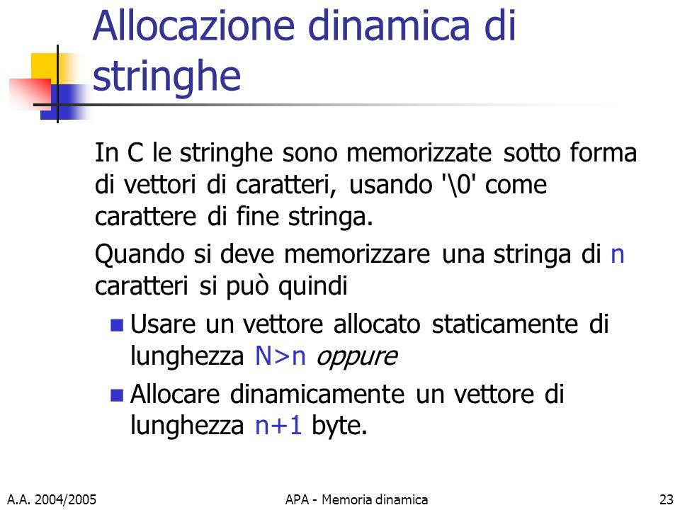 A.A. 2004/2005APA - Memoria dinamica23 Allocazione dinamica di stringhe In C le stringhe sono memorizzate sotto forma di vettori di caratteri, usando