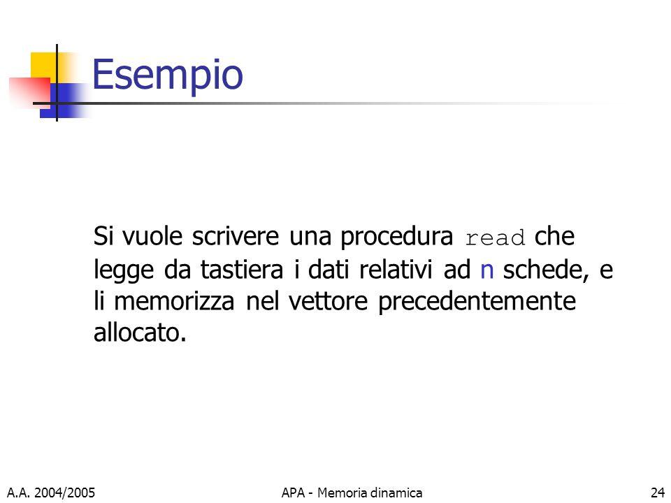 A.A. 2004/2005APA - Memoria dinamica24 Esempio Si vuole scrivere una procedura read che legge da tastiera i dati relativi ad n schede, e li memorizza