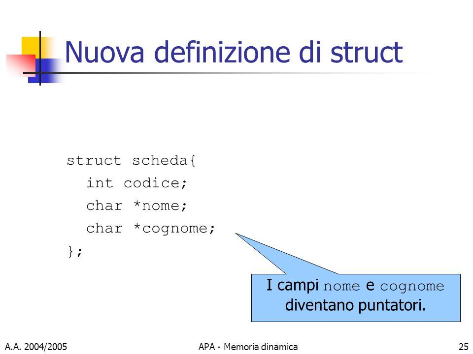 A.A. 2004/2005APA - Memoria dinamica25 Nuova definizione di struct struct scheda{ int codice; char *nome; char *cognome; }; I campi nome e cognome div