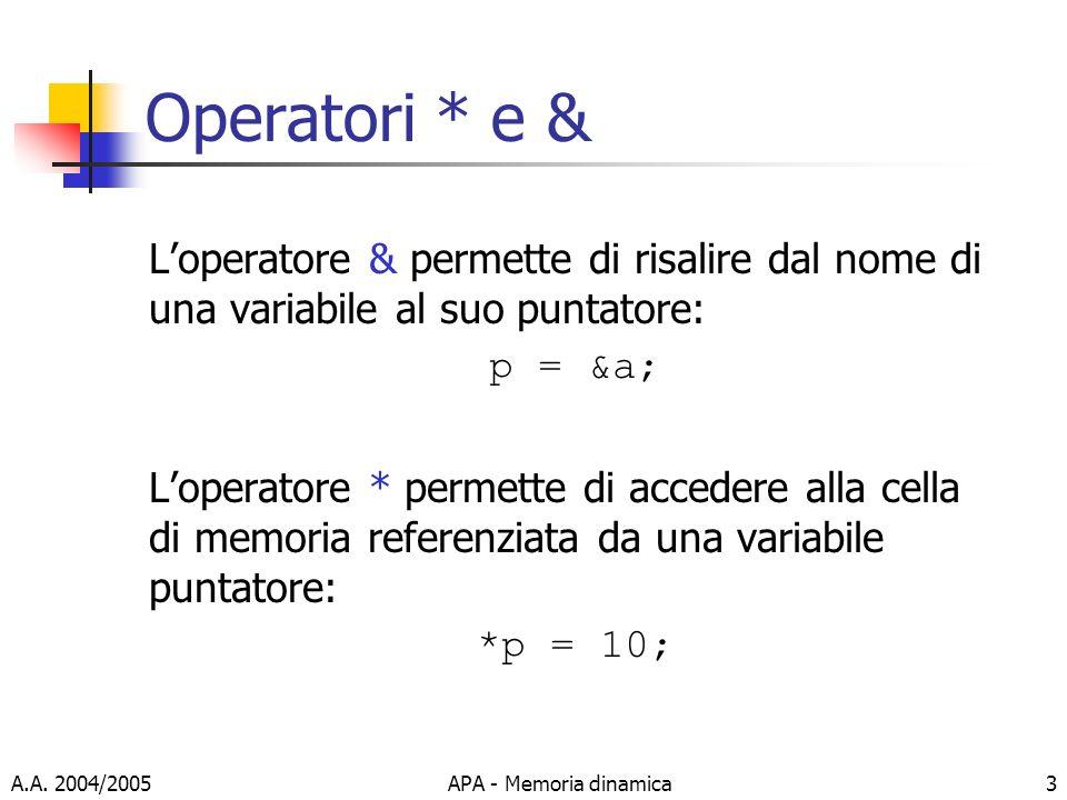 A.A. 2004/2005APA - Memoria dinamica3 Operatori * e & Loperatore & permette di risalire dal nome di una variabile al suo puntatore: p = &a; Loperatore