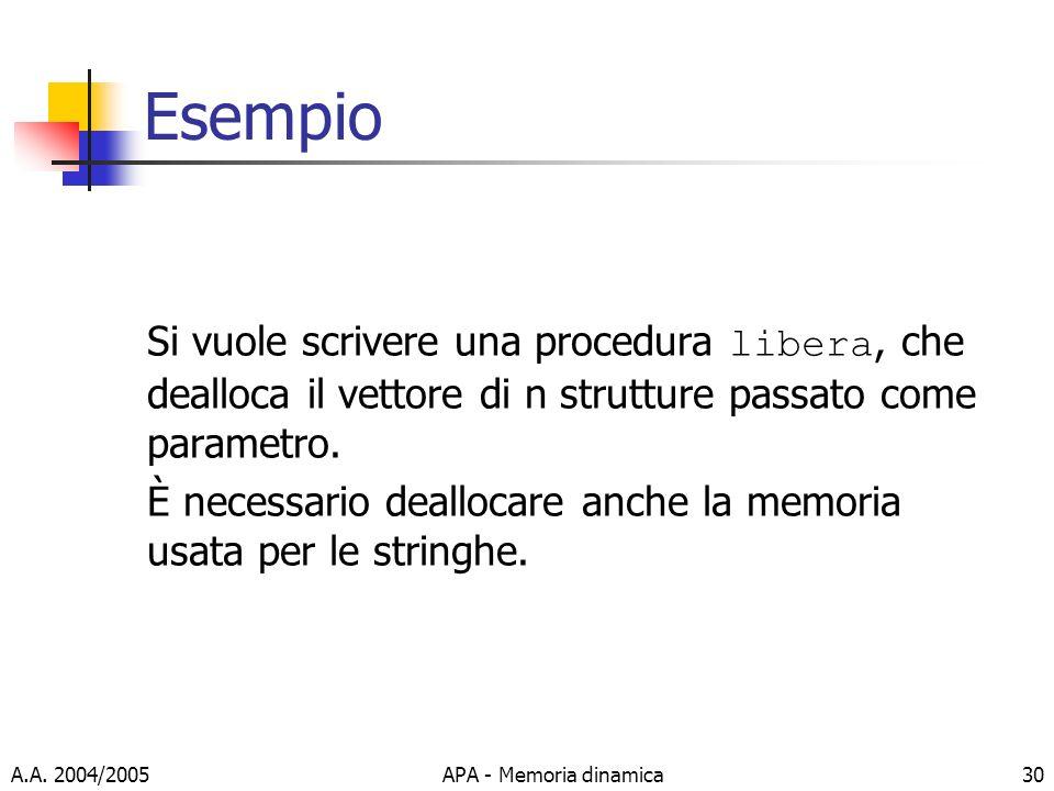 A.A. 2004/2005APA - Memoria dinamica30 Esempio Si vuole scrivere una procedura libera, che dealloca il vettore di n strutture passato come parametro.