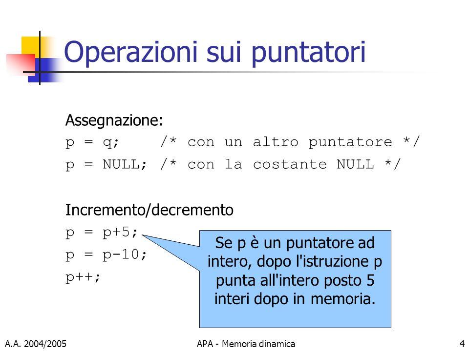 A.A. 2004/2005APA - Memoria dinamica4 Operazioni sui puntatori Assegnazione: p = q;/* con un altro puntatore */ p = NULL;/* con la costante NULL */ In