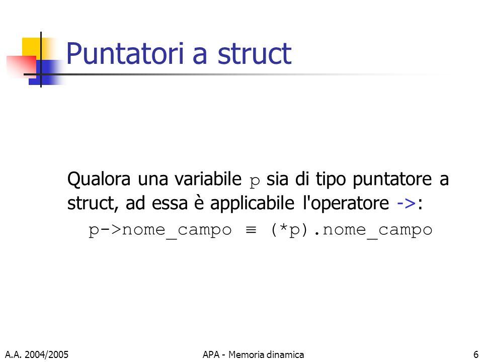 A.A. 2004/2005APA - Memoria dinamica6 Puntatori a struct Qualora una variabile p sia di tipo puntatore a struct, ad essa è applicabile l'operatore ->: