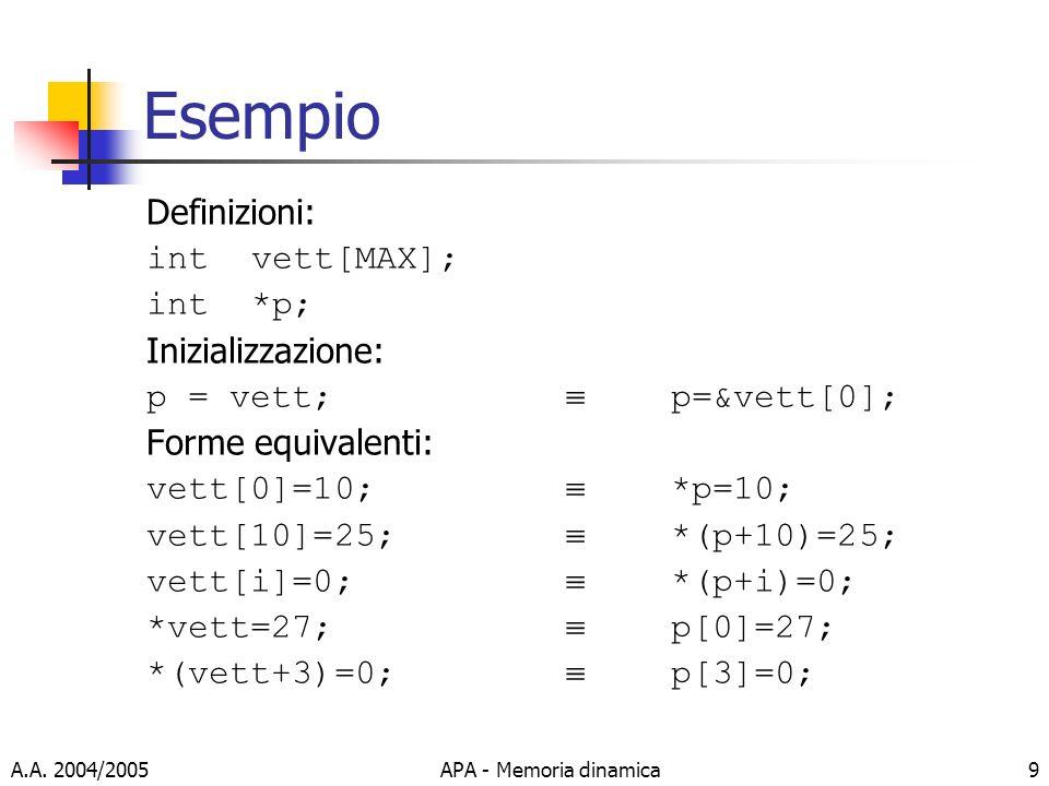 A.A. 2004/2005APA - Memoria dinamica9 Esempio Definizioni: intvett[MAX]; int*p; Inizializzazione: p = vett; p=&vett[0]; Forme equivalenti: vett[0]=10;