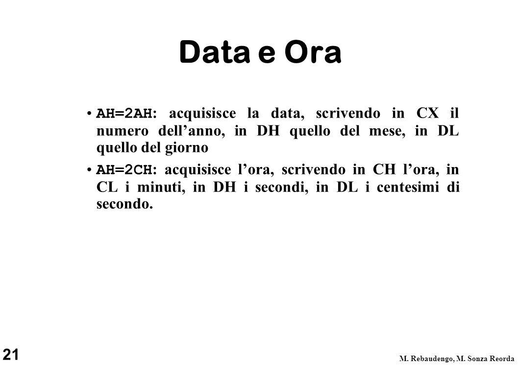 21 M. Rebaudengo, M. Sonza Reorda Data e Ora AH=2AH : acquisisce la data, scrivendo in CX il numero dellanno, in DH quello del mese, in DL quello del