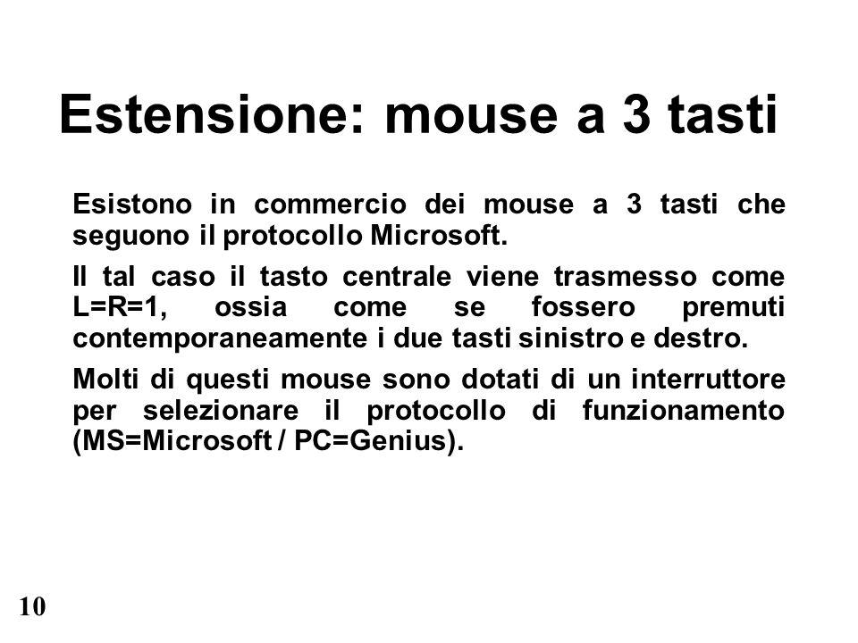 10 Estensione: mouse a 3 tasti Esistono in commercio dei mouse a 3 tasti che seguono il protocollo Microsoft. Il tal caso il tasto centrale viene tras
