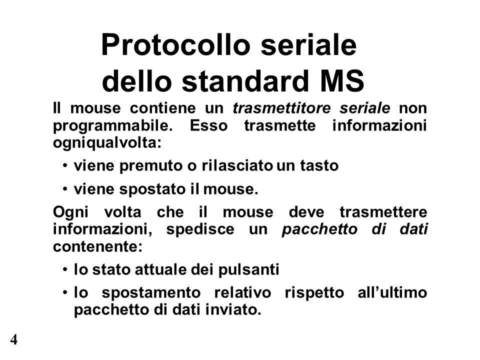4 Protocollo seriale dello standard MS Il mouse contiene un trasmettitore seriale non programmabile. Esso trasmette informazioni ogniqualvolta: viene