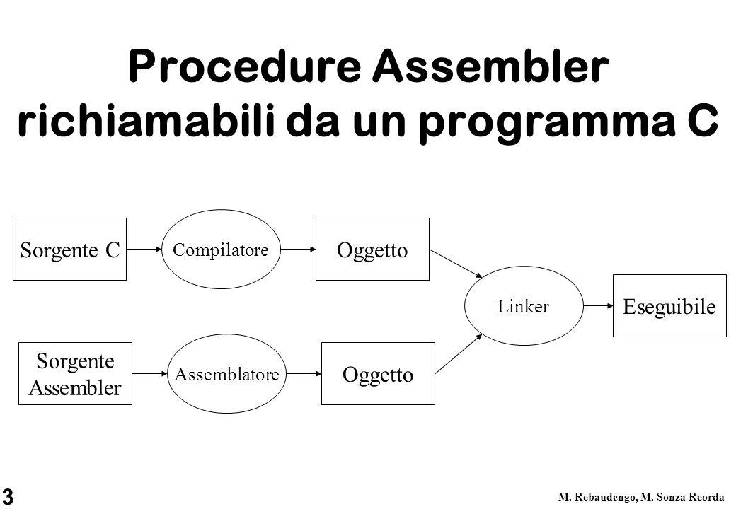 3 M. Rebaudengo, M. Sonza Reorda Procedure Assembler richiamabili da un programma C Sorgente C Sorgente Assembler Compilatore Assemblatore Oggetto Lin