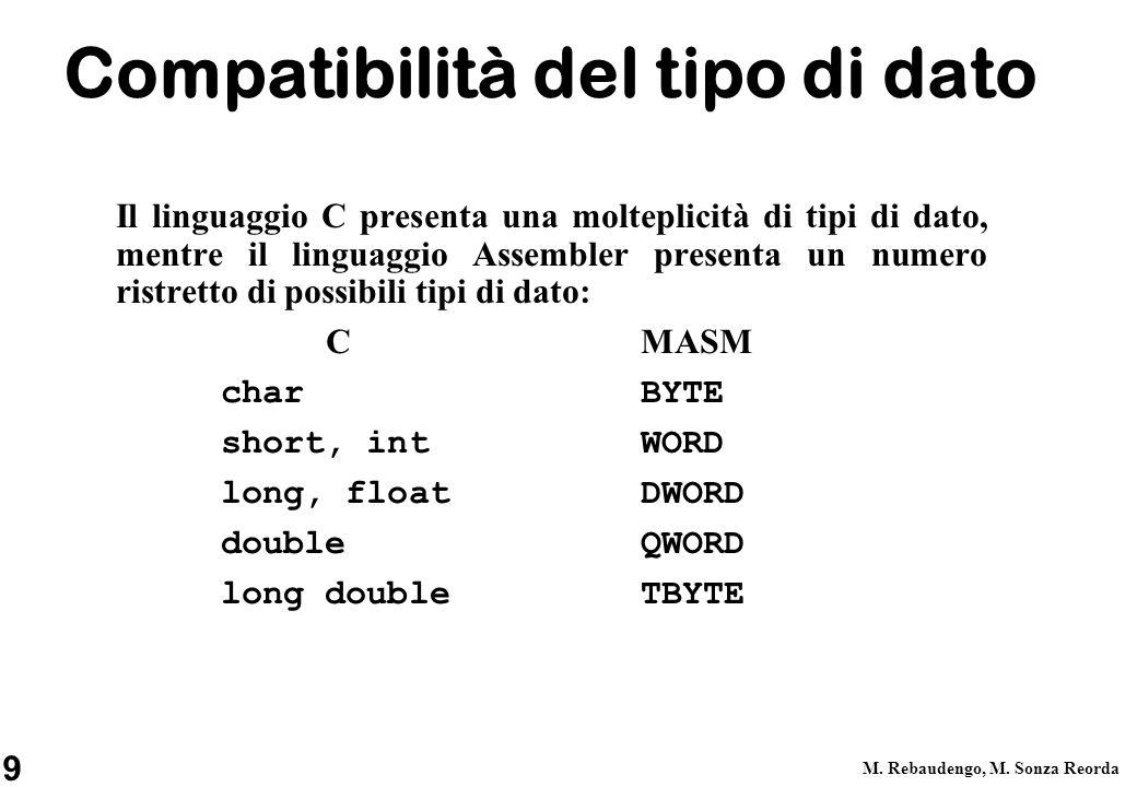 9 M. Rebaudengo, M. Sonza Reorda Compatibilità del tipo di dato Il linguaggio C presenta una molteplicità di tipi di dato, mentre il linguaggio Assemb
