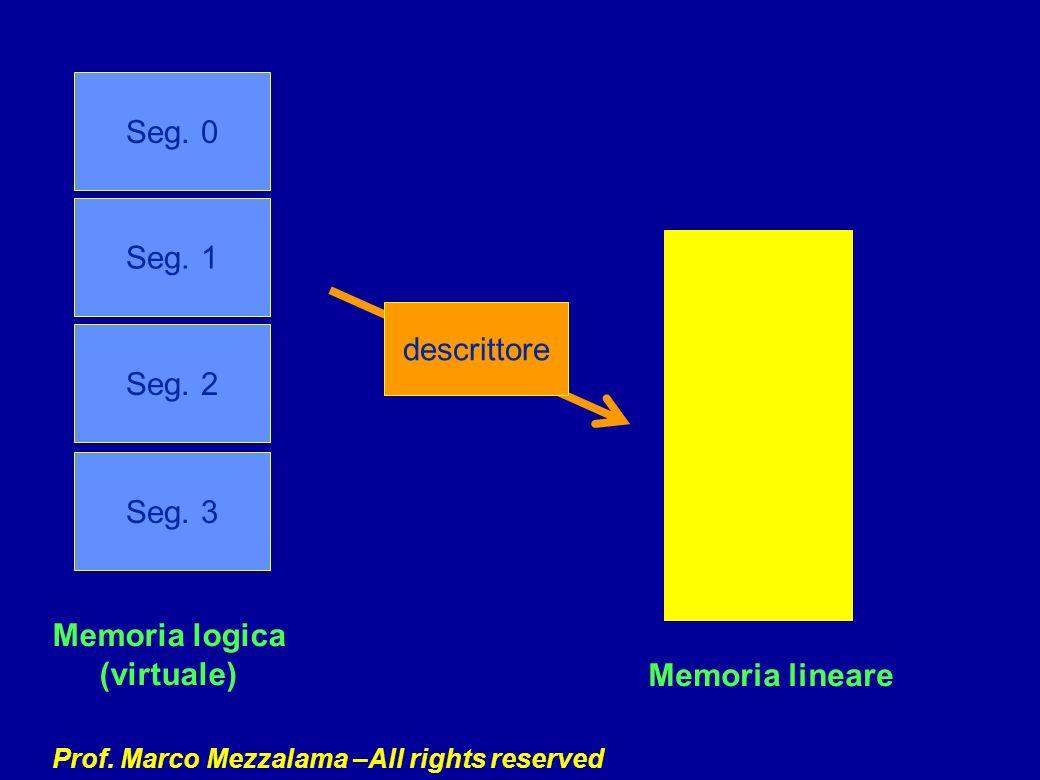 Prof. Marco Mezzalama –All rights reserved Seg. 0 Seg. 1 Seg. 2 Seg. 3 Memoria logica (virtuale) Memoria lineare descrittore