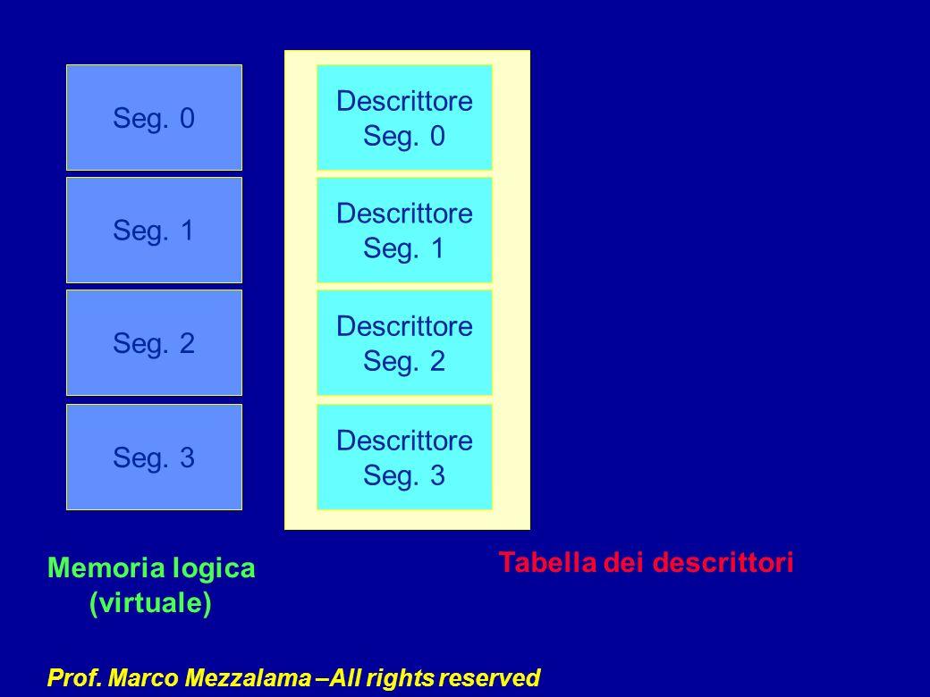 Prof. Marco Mezzalama –All rights reserved Seg. 0 Seg. 1 Seg. 2 Seg. 3 Memoria logica (virtuale) Descrittore Seg. 0 Descrittore Seg. 1 Descrittore Seg