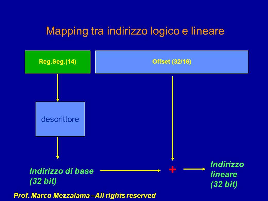 Prof. Marco Mezzalama –All rights reserved Mapping tra indirizzo logico e lineare Offset (32/16)Reg.Seg.(14) descrittore Indirizzo di base (32 bit) +