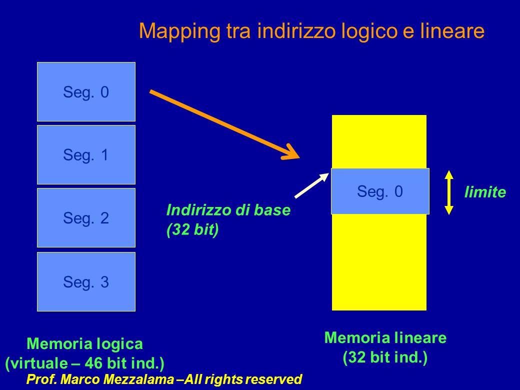 Prof. Marco Mezzalama –All rights reserved Seg. 0 Seg. 1 Seg. 2 Seg. 3 Memoria logica (virtuale – 46 bit ind.) Memoria lineare (32 bit ind.) Mapping t