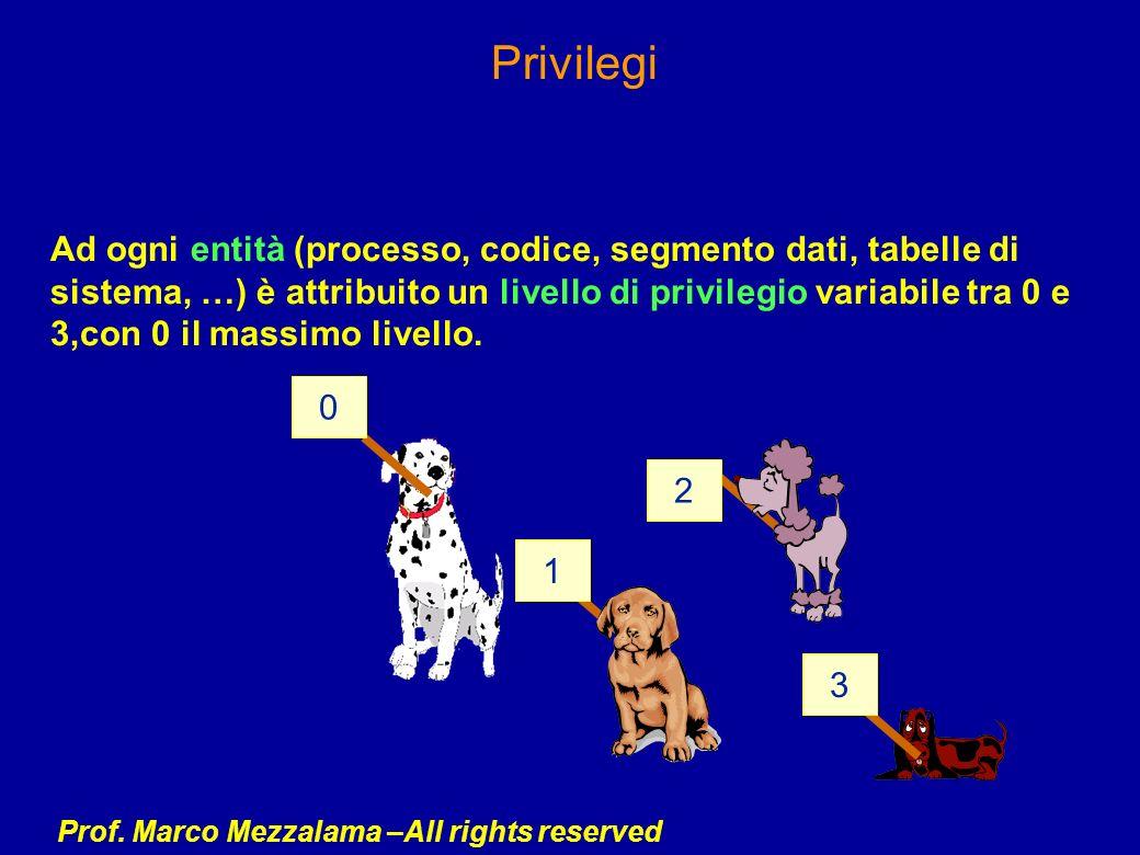 Prof. Marco Mezzalama –All rights reserved Privilegi Ad ogni entità (processo, codice, segmento dati, tabelle di sistema, …) è attribuito un livello d