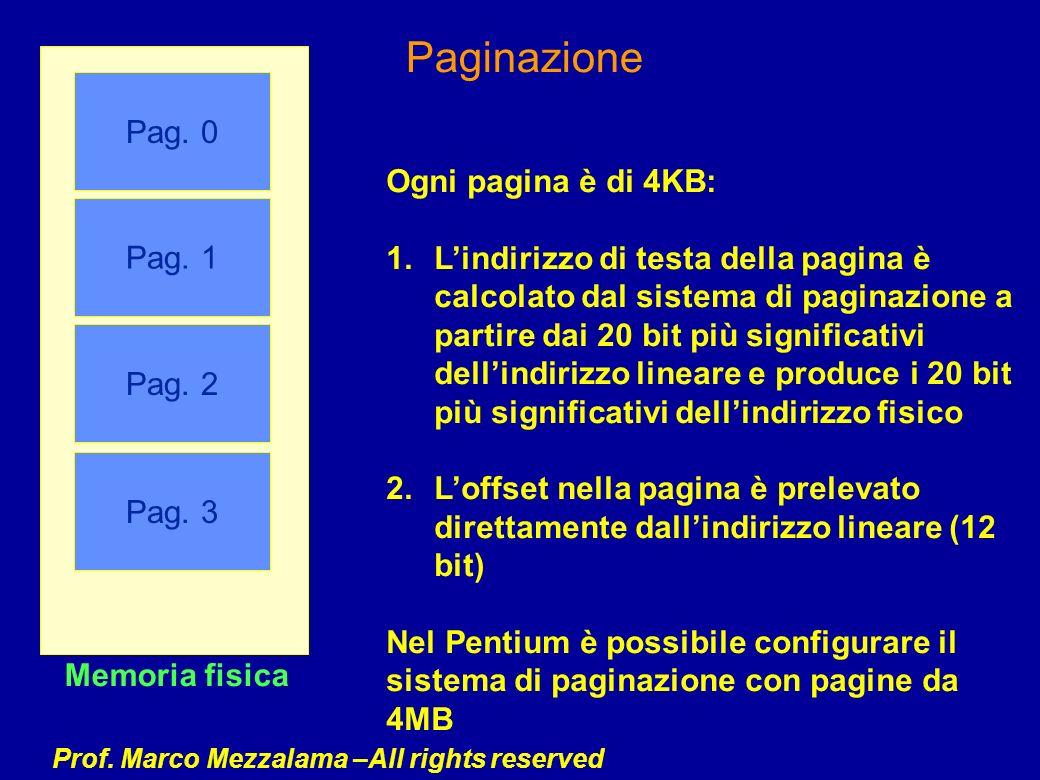 Prof. Marco Mezzalama –All rights reserved Pag. 0 Pag. 1 Pag. 2 Pag. 3 Memoria fisica Paginazione Ogni pagina è di 4KB: 1.Lindirizzo di testa della pa