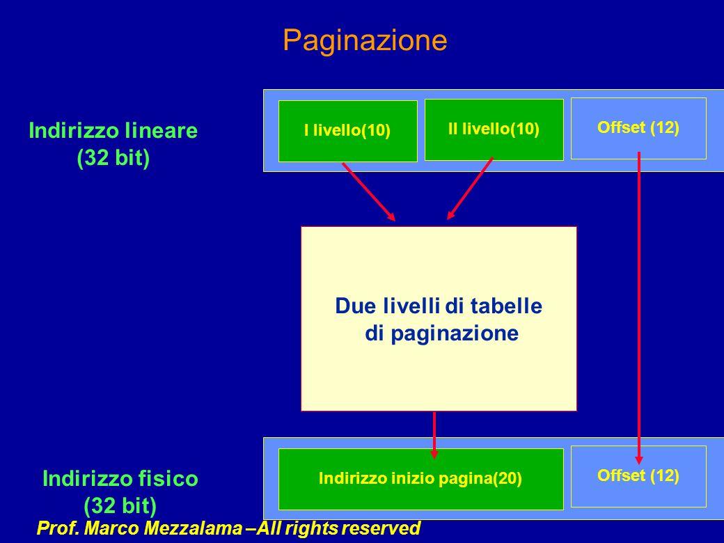 Prof. Marco Mezzalama –All rights reserved Indirizzo lineare (32 bit) Due livelli di tabelle di paginazione Indirizzo fisico (32 bit) Paginazione Offs