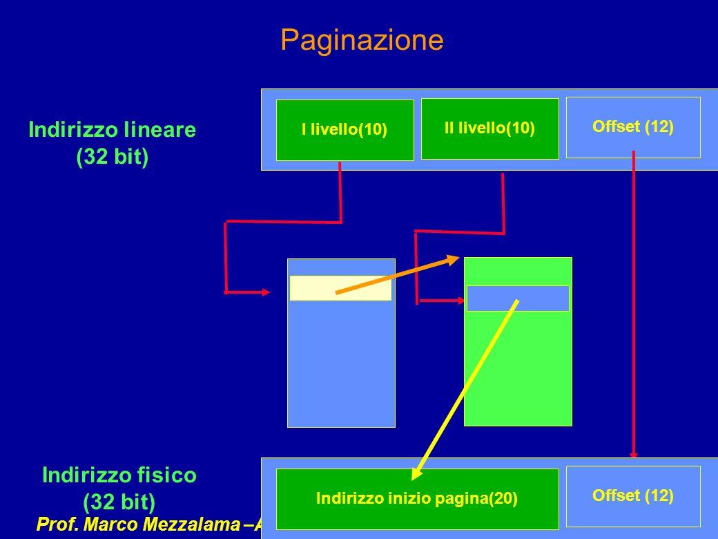 Prof. Marco Mezzalama –All rights reserved Indirizzo lineare (32 bit) Indirizzo fisico (32 bit) Paginazione Offset (12) II livello(10) I livello(10) O