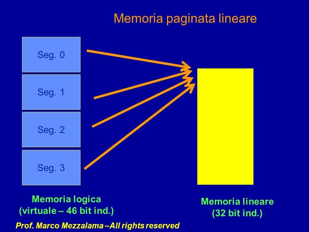Prof. Marco Mezzalama –All rights reserved Seg. 0 Seg. 1 Seg. 2 Seg. 3 Memoria logica (virtuale – 46 bit ind.) Memoria lineare (32 bit ind.) Memoria p