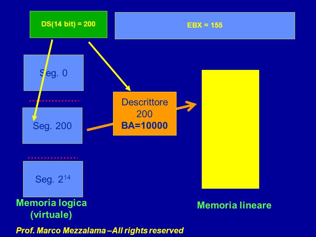 Prof. Marco Mezzalama –All rights reserved Seg. 0 Seg. 200 Seg. 2 14 Memoria logica (virtuale) Memoria lineare Descrittore 200 BA=10000 ……………. EBX = 1