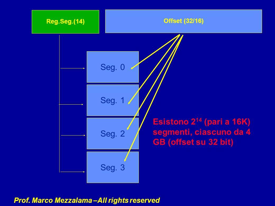 Prof. Marco Mezzalama –All rights reserved Offset (32/16) Reg.Seg.(14) Seg. 0 Seg. 1 Seg. 2 Seg. 3 Esistono 2 14 (pari a 16K) segmenti, ciascuno da 4