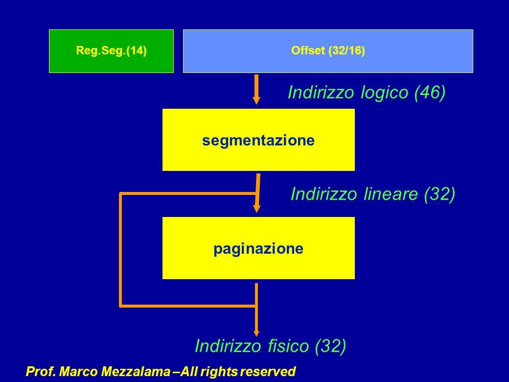 Prof. Marco Mezzalama –All rights reserved Offset (32/16)Reg.Seg.(14) segmentazione paginazione Indirizzo logico (46) Indirizzo lineare (32) Indirizzo